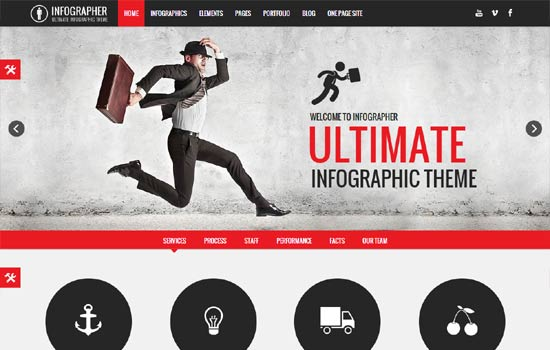 Infographer-wordpress-theme