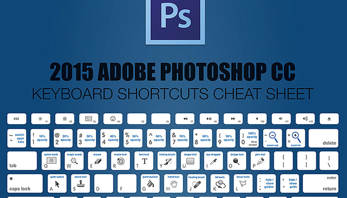 Ultimate Cheat Sheet for Photoshop CC and Lightroom CC