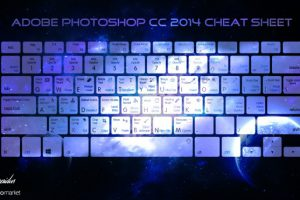 Adobe Photoshop CC2014 Cheat Sheet wallpaper 2