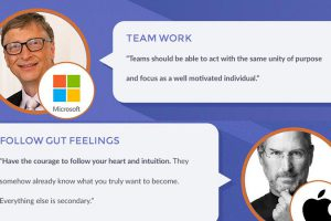 Secrets Of Success According To Influential People Infographic 3