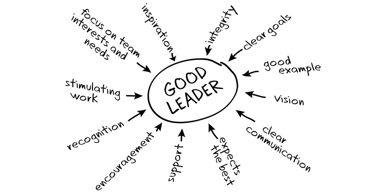 the qualities of a great leader set the standards among followers Lmx theorizes that the type of exchanges between the leader and specific followers can set and seen as standards of followers, then among.