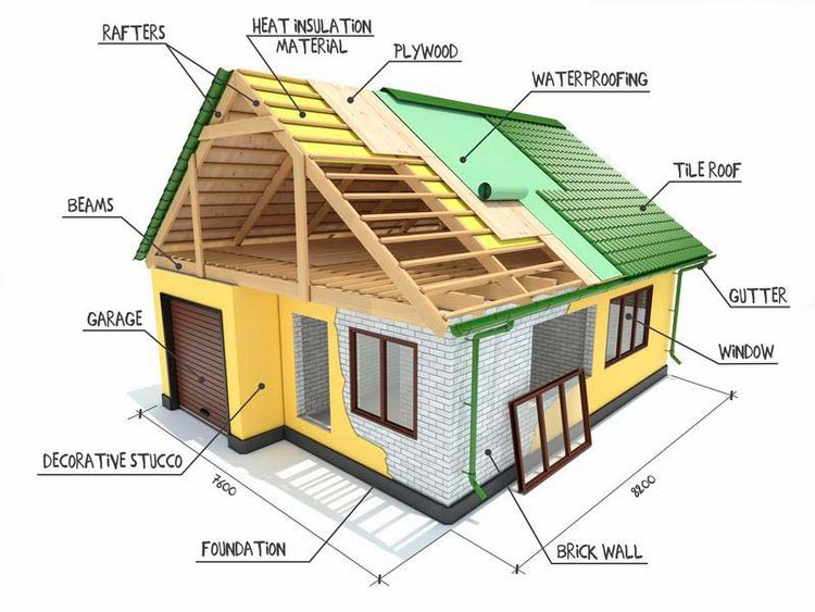 10 best free 3d modeling software tools download for List of building materials for a house