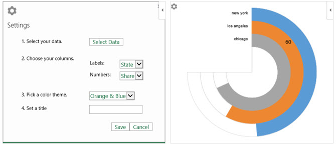 excel-add ins spreadsheets Radial Bar Chart