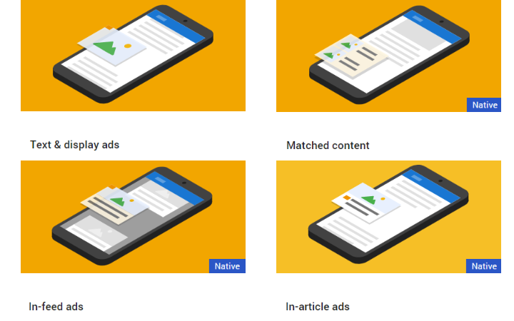 Google AdSense Ad Sizes and Ads Units