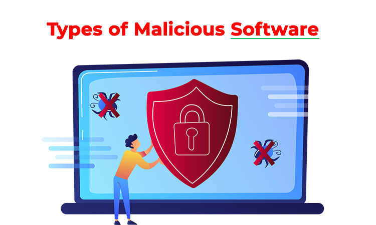 Different types of malicious software