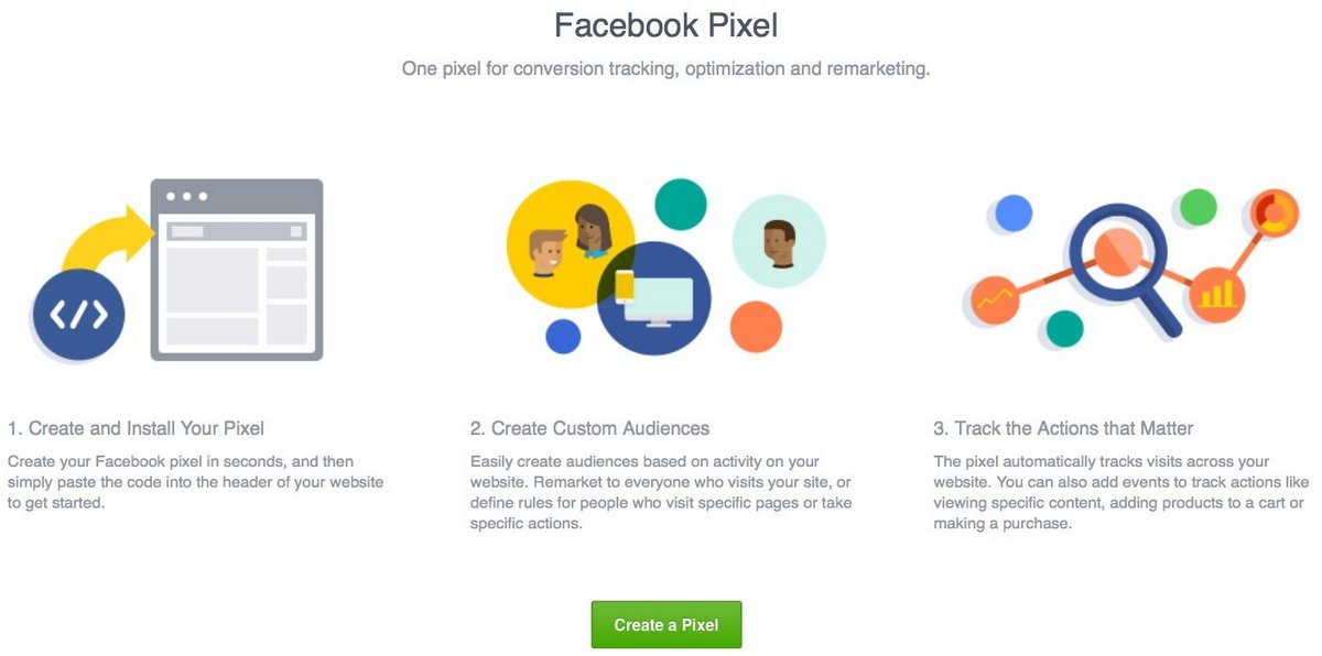 What Is Facebook Pixel And How To Use It